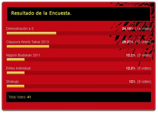 Results_Poll_Nov2013